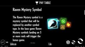 Raven's Eye Mystery Symbol