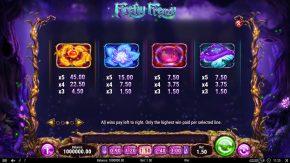 Firefly Frenzy Stats