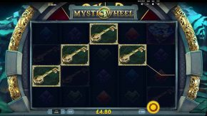 Mystic Wheel Slot Similar Symbols