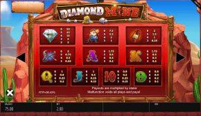 Diamond Mine Megaways Paytable