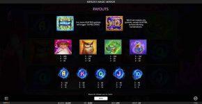 Merlin's Magic Mirror Free Play Payouts