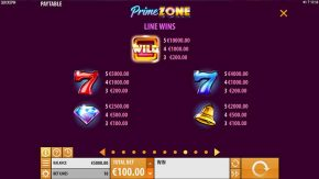 Prime Zone Slot Paytable