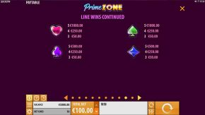 Prime Zone Slot Paytable Symbols