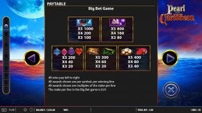 Pearl of the Caribbean paytable big bet game