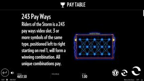Riders of the Storm game rules pay ways