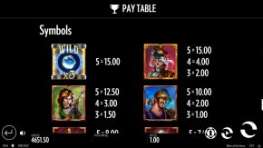 Riders of the Storm paytable