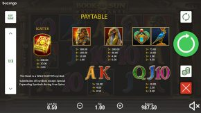 Book of Sun Multichance game paytable