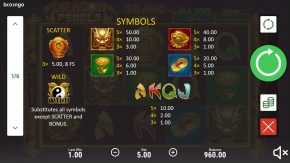 Dragon Pearls Hold and Win paytable