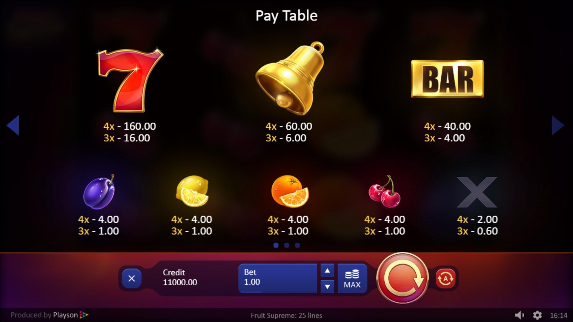 Blackjack win table