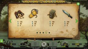 Creature From The Black Lagoon Info Items
