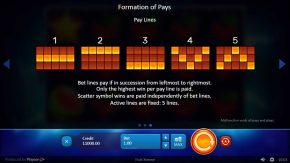 Fruit Xtreme rules Formation of Pays